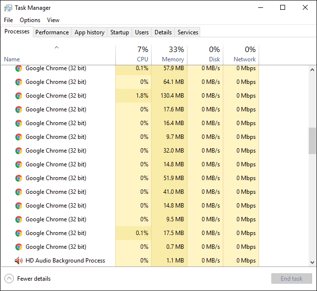 chrome memory hog task manager