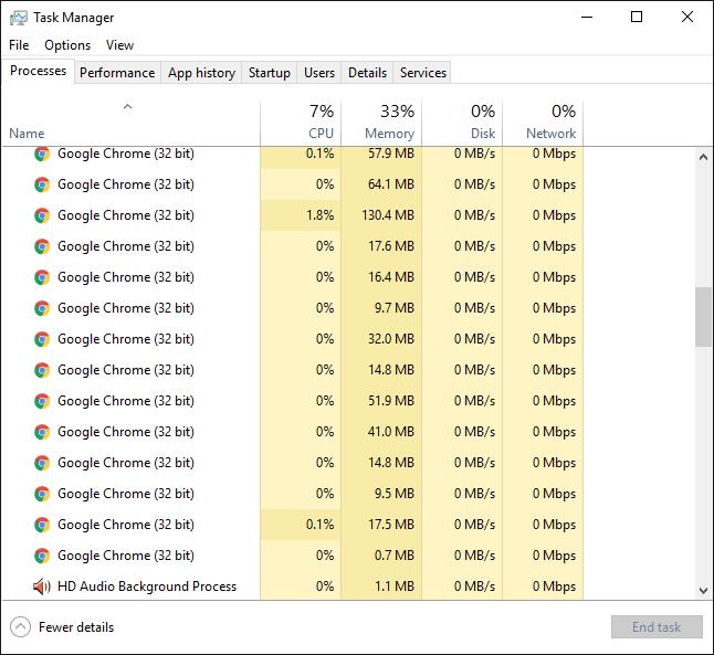 chrome memory hog task manager
